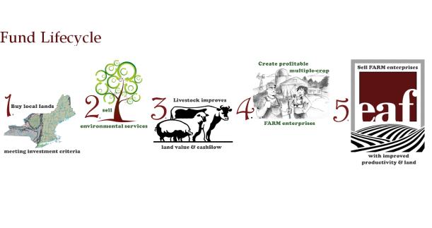 agrarian-entrepreneur