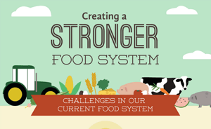 cafsfoodsystemsgraphictb